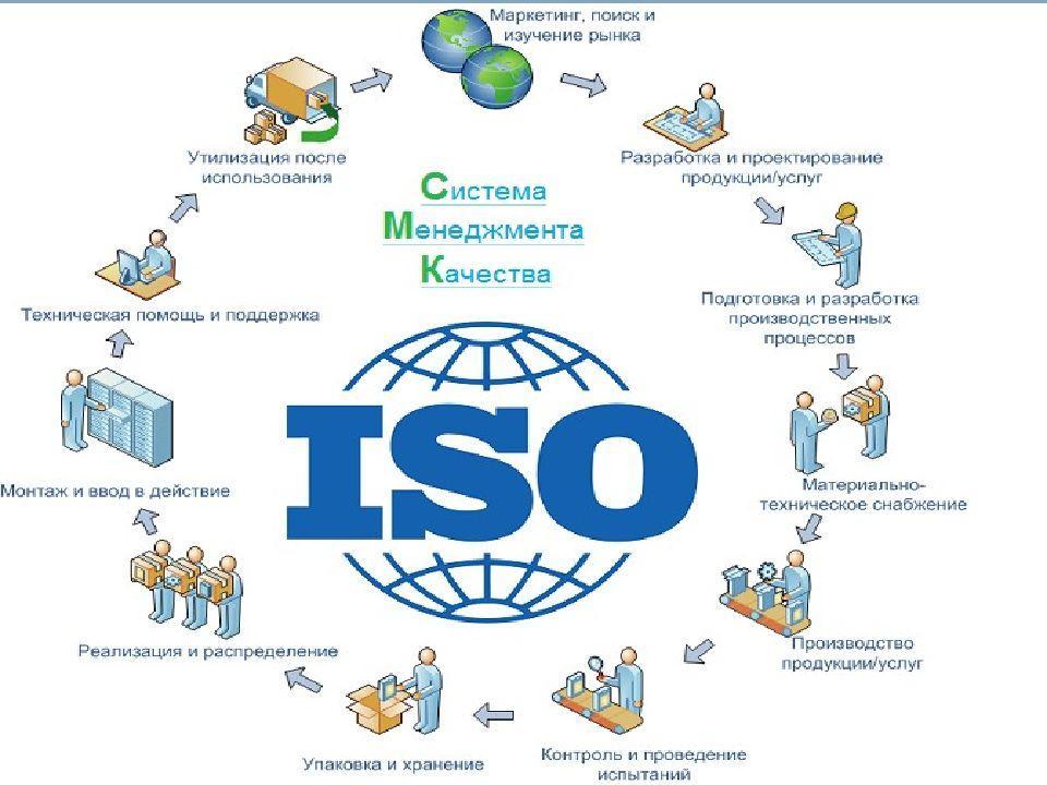 Подтверждено соответствие системы менеджмента качества БГПУ требованиям СТБ ISO 9001-2015